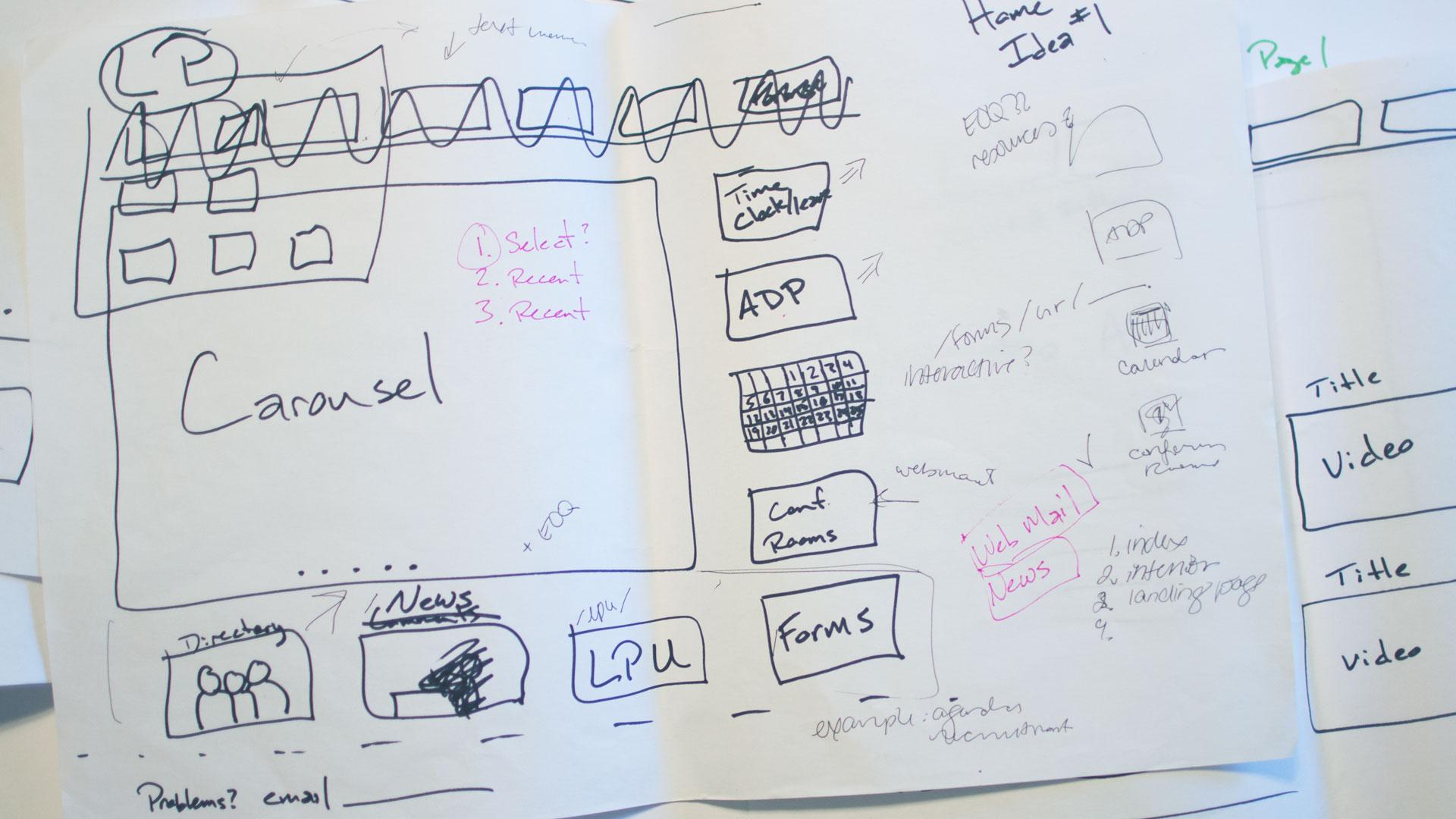 LP intranet redesign wireframes